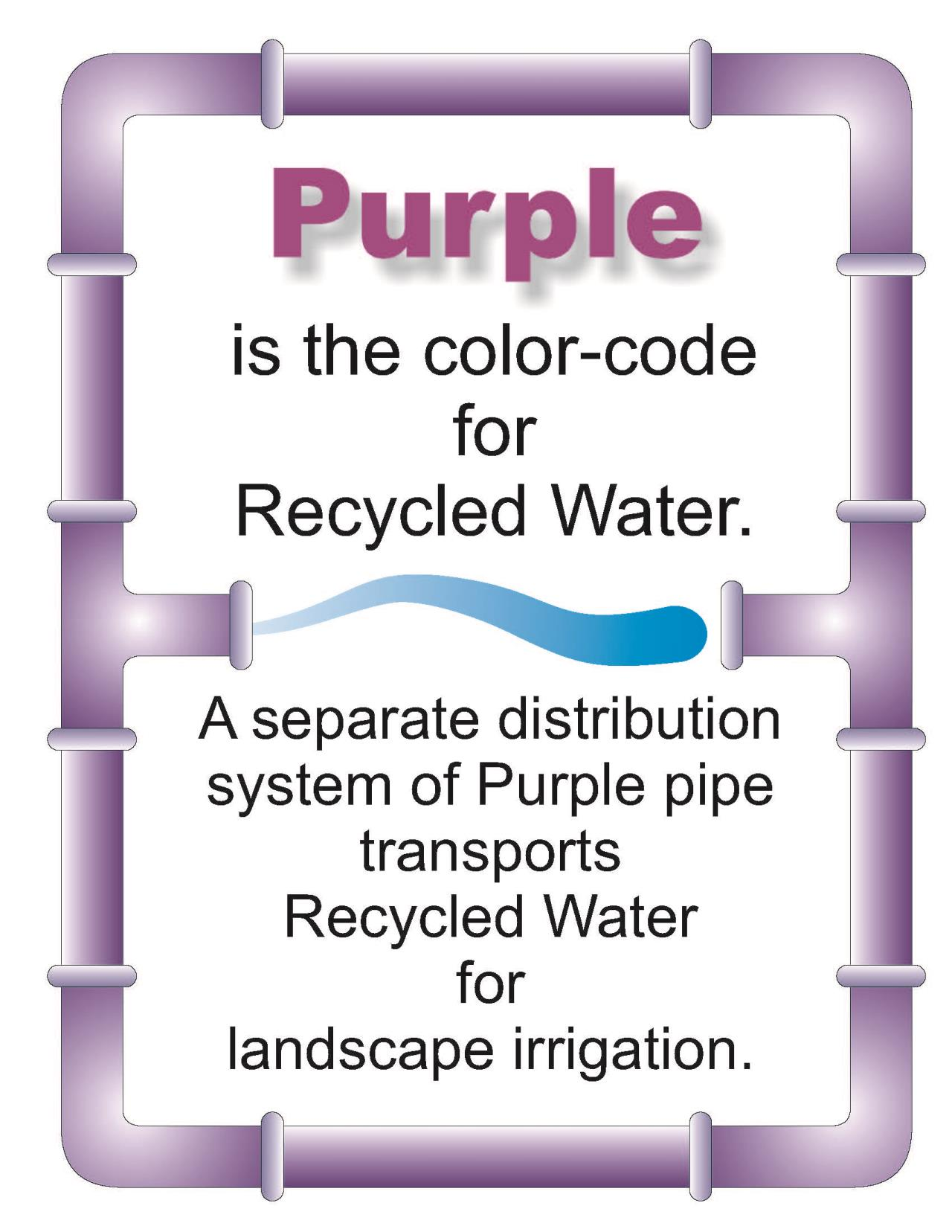 Recycled Water Graphic