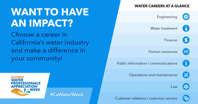 Water Professionals Week - Choose A Career in the Water Industry and Make a Difference in Your Community