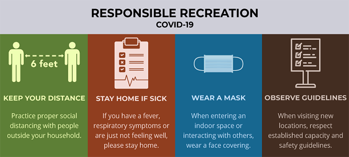 Responsible Recreation COVID-19: Keep your distance, stay home if sick, wear a mask, observe guidelines