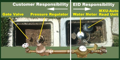 How To Turn Off The Water In An Emergency El Dorado Irrigation District