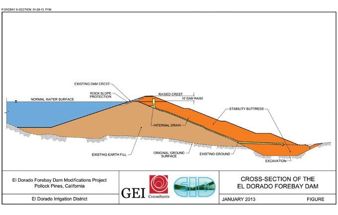 Forebay 2013 Cross Section Graphic